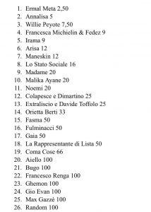 Conferenza Stampa Sanremo 2021- Classifica Sisal Matchpoint